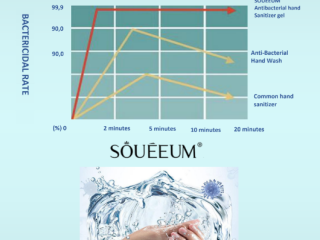 Hand disinfection gel with 75% alcohol - SOUEEUM 500 ml in Stock